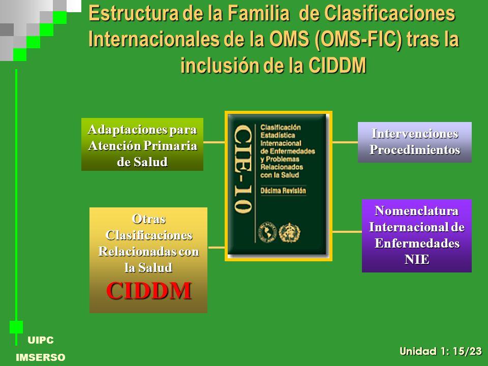 UIPC IMSERSO Otras Clasificaciones Relacionadas con la Salud CIDDM Nomenclatura Internacional de EnfermedadesNIE Adaptaciones para Atención Primaria d