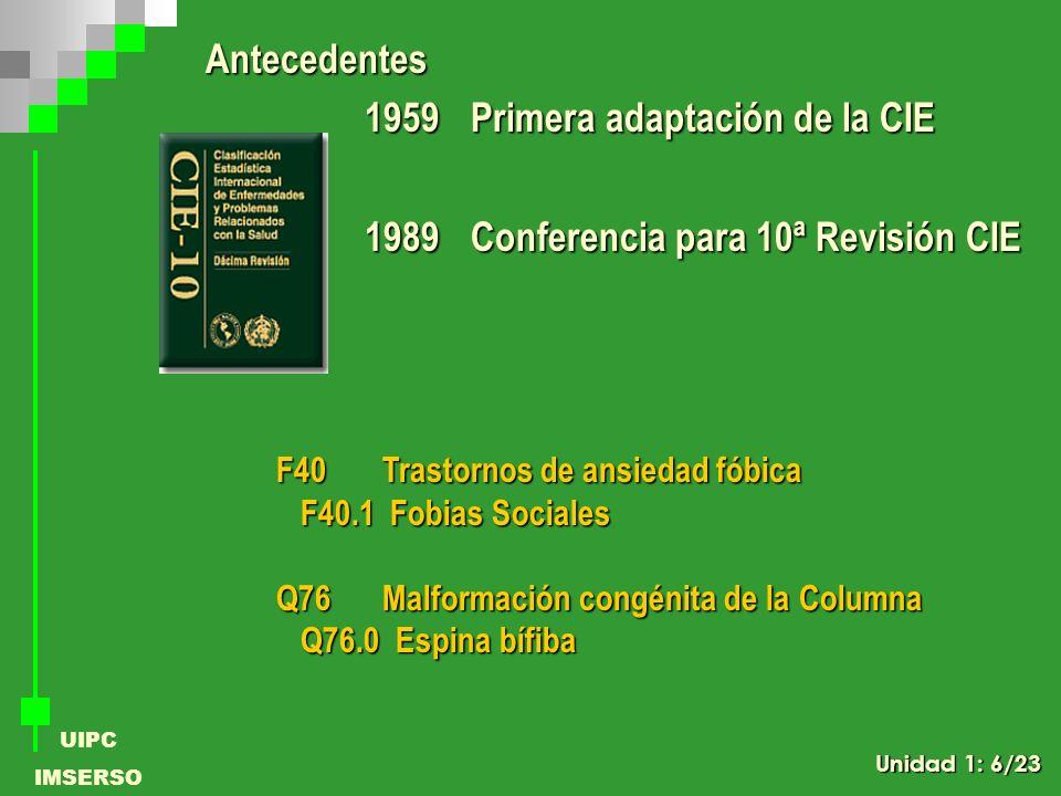UIPC IMSERSO Antecedentes 1959Primera adaptación de la CIE 1989Conferencia para 10ª Revisión CIE F40Trastornos de ansiedad fóbica F40.1 Fobias Sociale