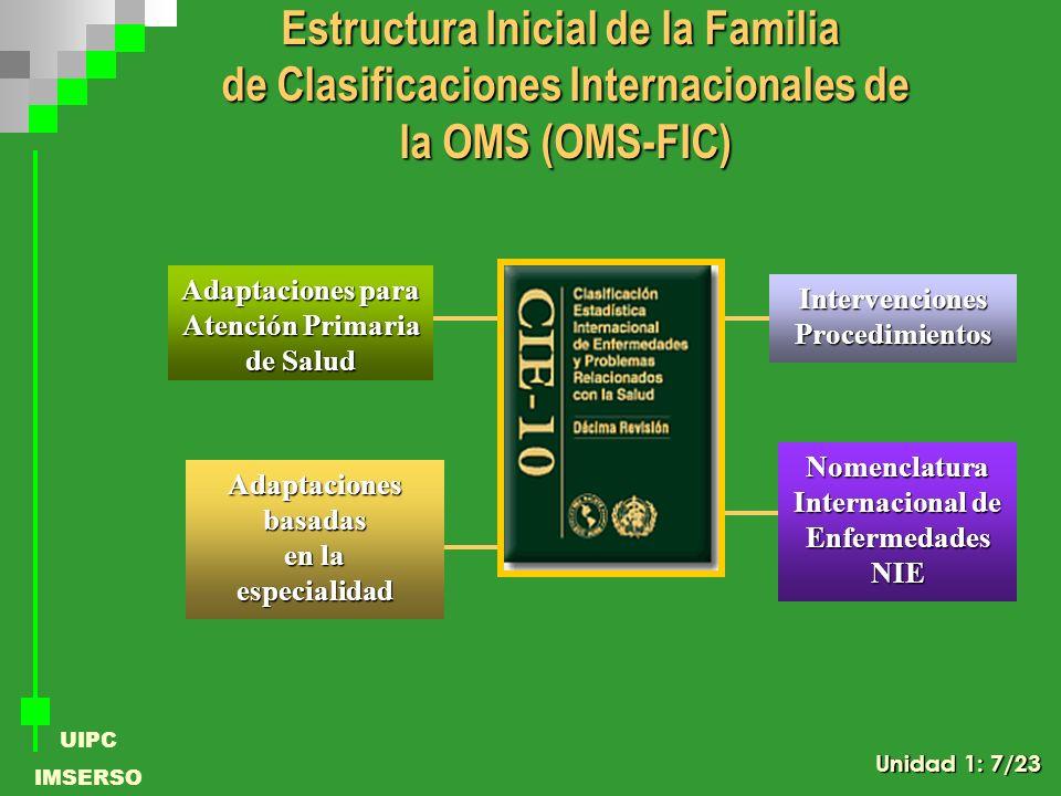 UIPC IMSERSO Adaptacionesbasadas en la especialidad Nomenclatura Internacional de EnfermedadesNIE Adaptaciones para Atención Primaria de Salud Interve