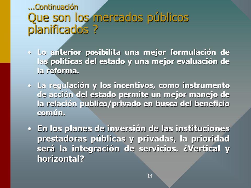 14...Continuación Que son los mercados públicos planificados .