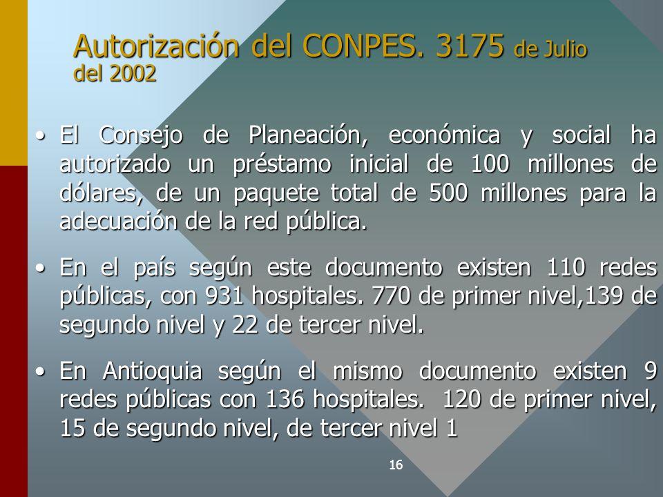 16 Autorización del CONPES.