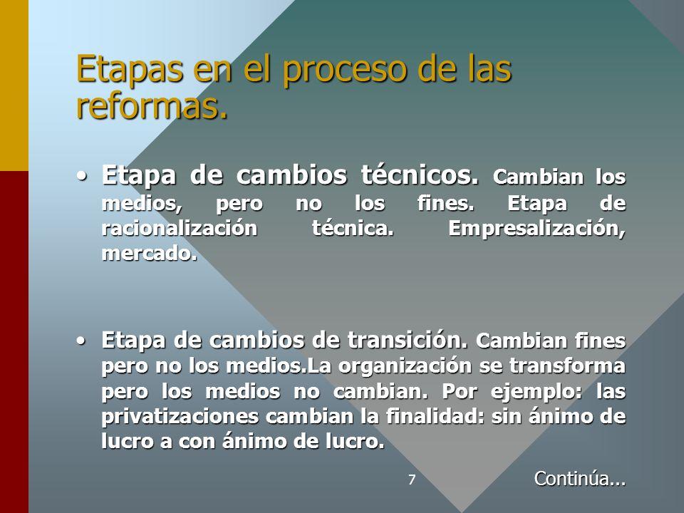 7 Etapas en el proceso de las reformas.Etapa de cambios técnicos.