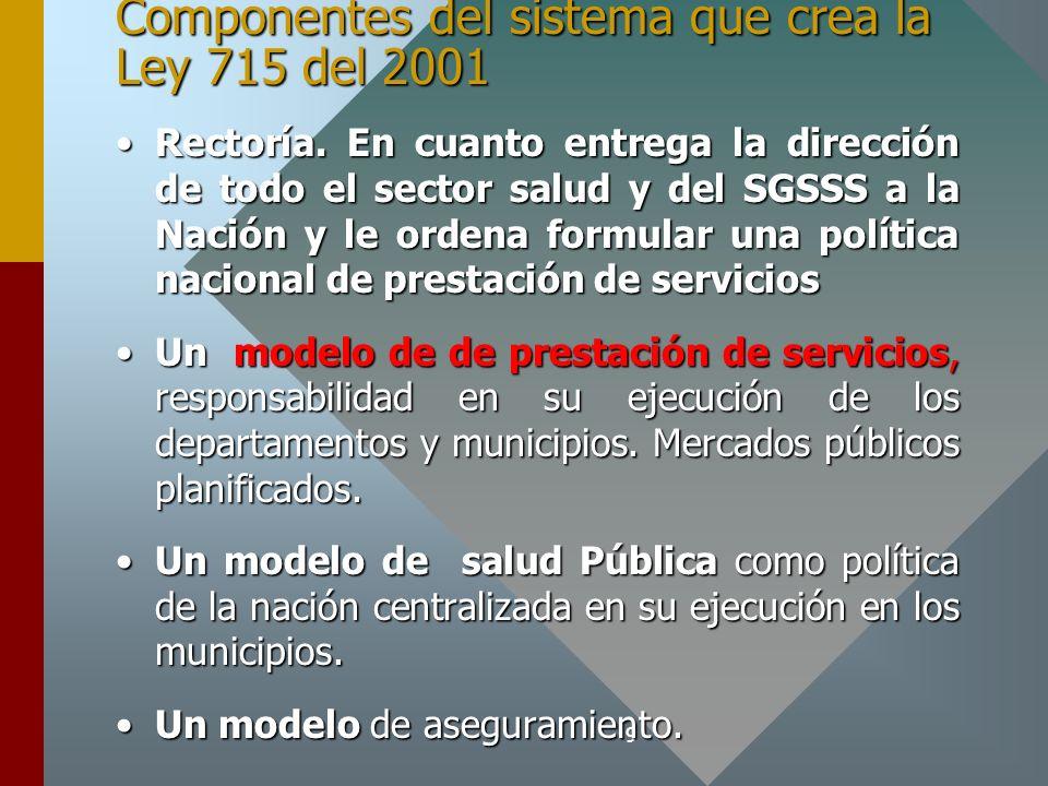 9 Componentes del sistema que crea la Ley 715 del 2001 Rectoría.