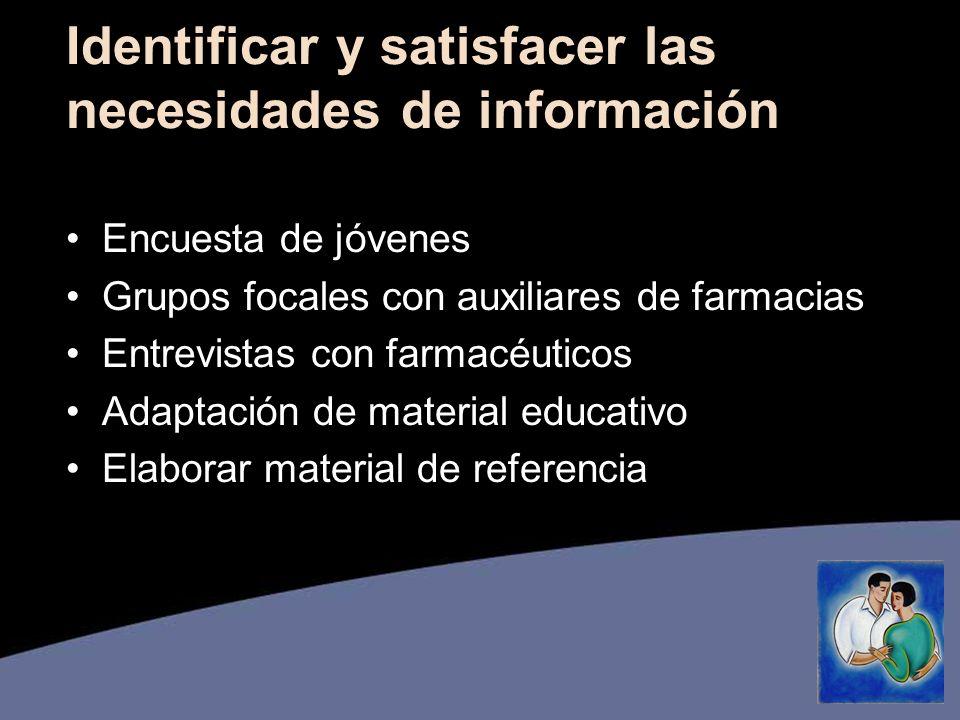 Identificar y satisfacer las necesidades de información Encuesta de jóvenes Grupos focales con auxiliares de farmacias Entrevistas con farmacéuticos Adaptación de material educativo Elaborar material de referencia