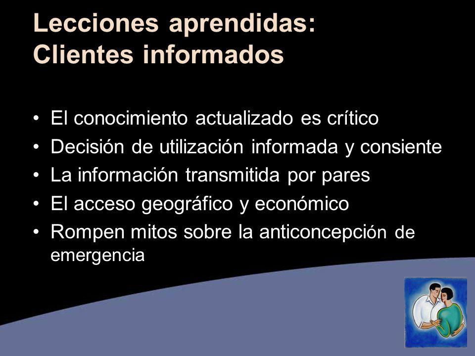 Lecciones aprendidas: Clientes informados El conocimiento actualizado es crítico Decisión de utilización informada y consiente La información transmitida por pares El acceso geográfico y económico Rompen mitos sobre la anticoncepci ón de emergencia