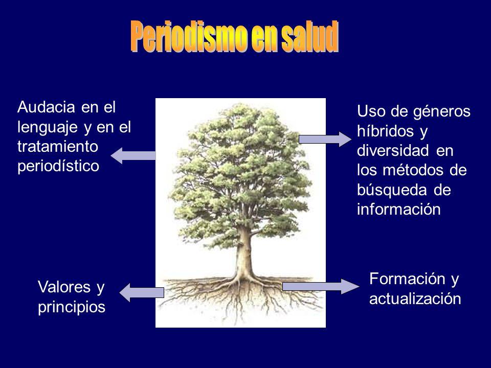 Principios por los que se rige: «Bioéticos «Transparencia informativa «Respeto a la vida privada «Responsabilidad informativa «Equidad informativa