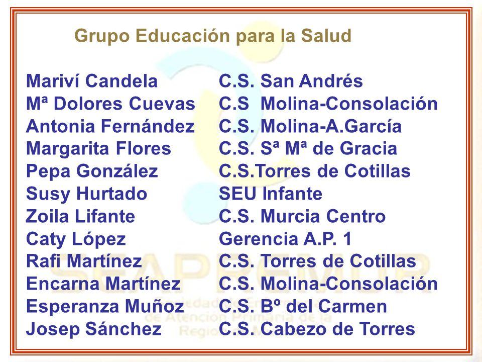 Grupo Educación para la Salud Mariví CandelaC.S. San Andrés Mª Dolores CuevasC.S Molina-Consolación Antonia FernándezC.S. Molina-A.García Margarita Fl