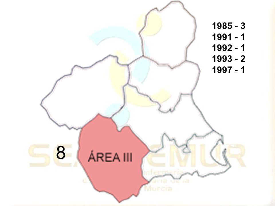 8 1985 - 3 1991 - 1 1992 - 1 1993 - 2 1997 - 1