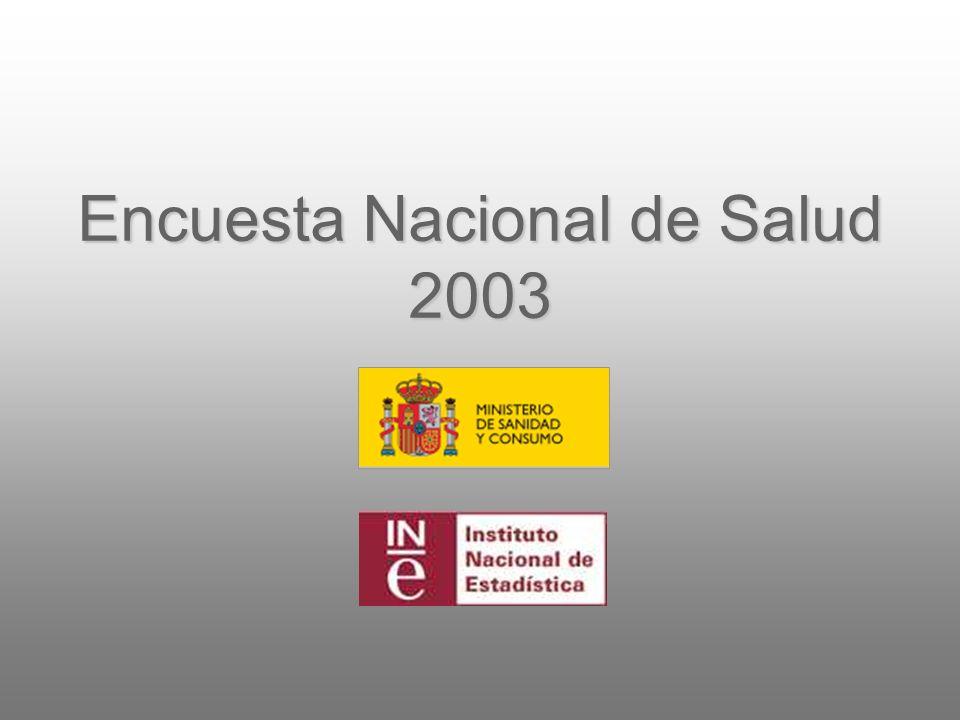 1985 2005