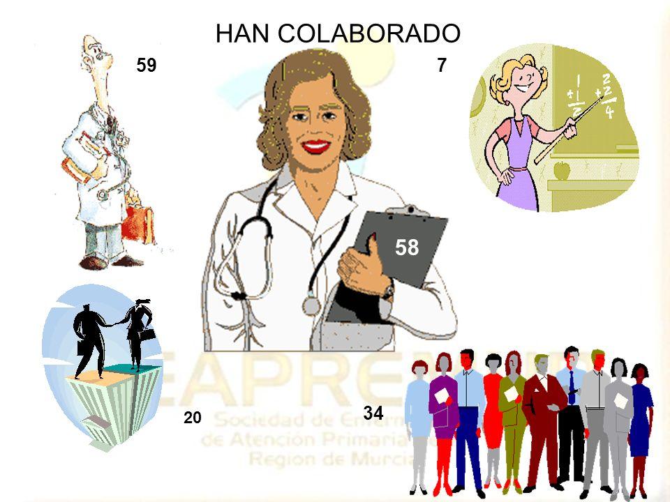 597 20 34 HAN COLABORADO 58