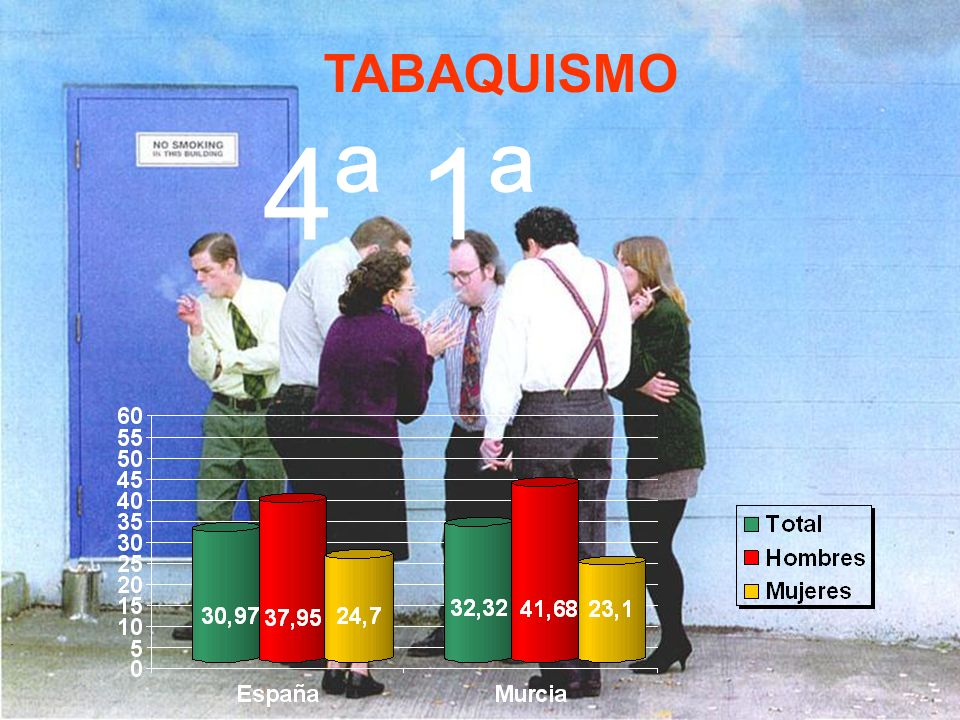 . TABAQUISMO 4ª 1ª