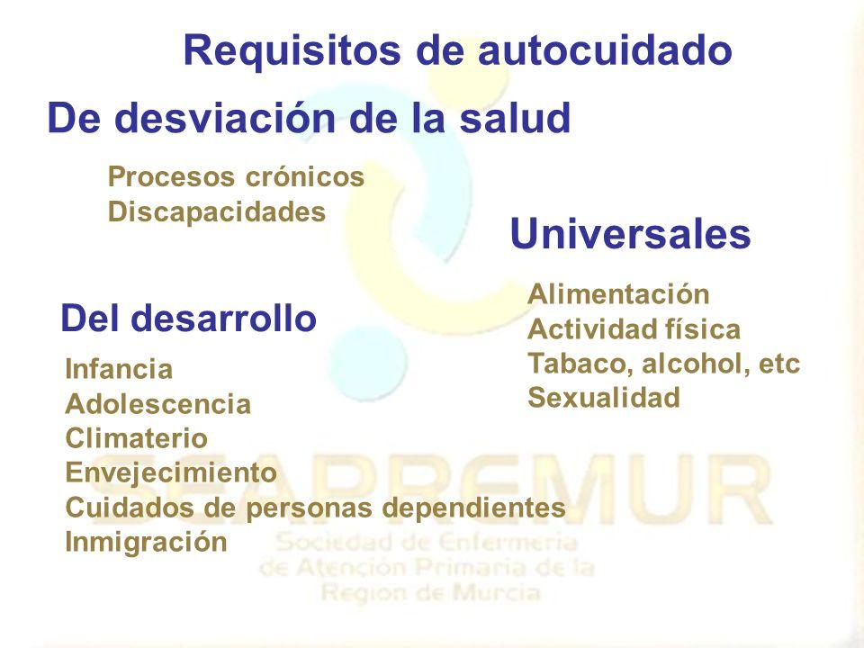 De desviación de la salud Universales Del desarrollo Procesos crónicos Discapacidades Alimentación Actividad física Tabaco, alcohol, etc Sexualidad In