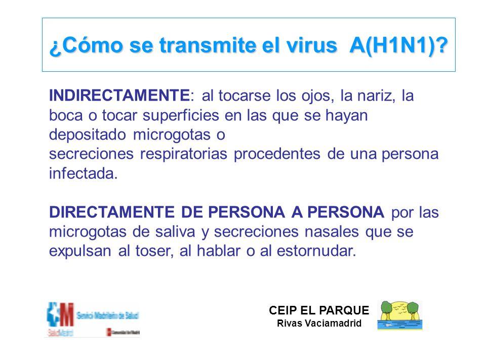 ¿Cómo se transmite el virus A(H1N1)? INDIRECTAMENTE: al tocarse los ojos, la nariz, la boca o tocar superficies en las que se hayan depositado microgo