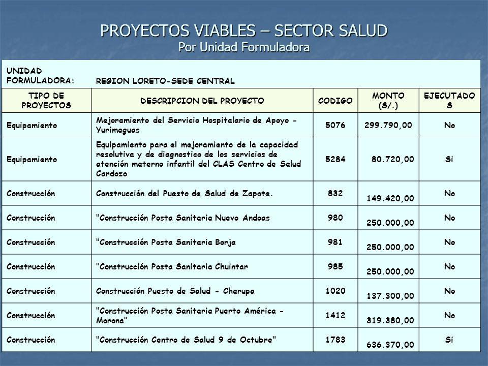 BANCO DE PROYECTOS-SECTOR SALUD N Cod.
