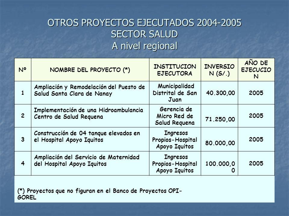OTROS PROYECTOS EJECUTADOS 2004-2005 SECTOR SALUD A nivel regional NºNOMBRE DEL PROYECTO (*) INSTITUCION EJECUTORA INVERSIO N (S/.) AÑO DE EJECUCIO N