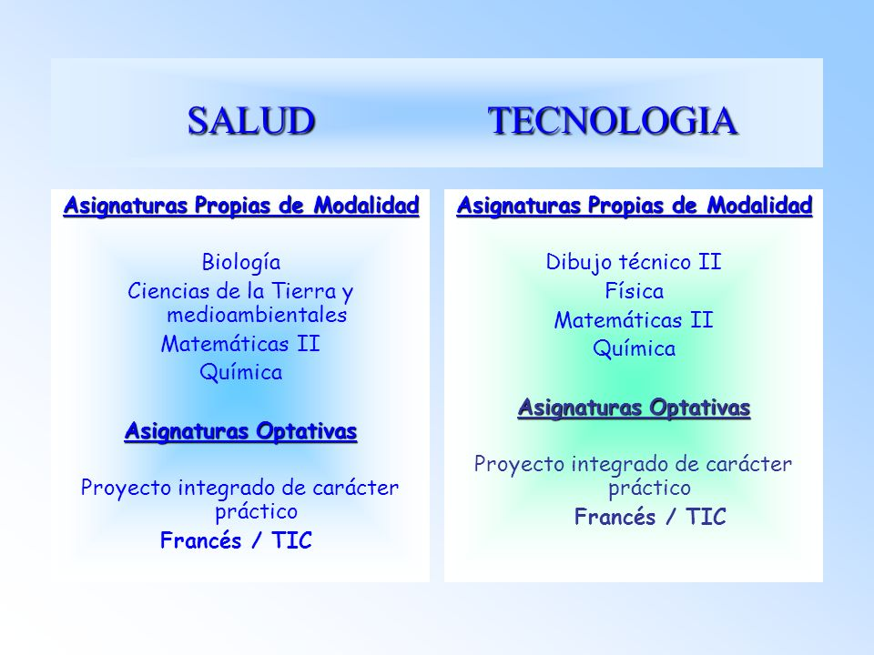 SALUD TECNOLOGIA SALUD TECNOLOGIA Asignaturas Propias de Modalidad Biología Ciencias de la Tierra y medioambientales Matemáticas II Química Asignaturas Optativas Proyecto integrado de carácter práctico Francés / TIC Asignaturas Propias de Modalidad Dibujo técnico II Física Matemáticas II Química Asignaturas Optativas Proyecto integrado de carácter práctico Francés / TIC