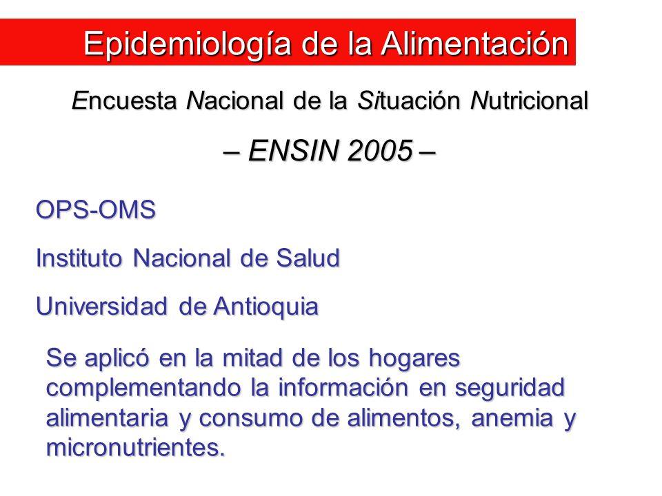 Epidemiología de la Alimentación OPS-OMS Instituto Nacional de Salud Universidad de Antioquia Encuesta Nacional de la Situación Nutricional – ENSIN 20