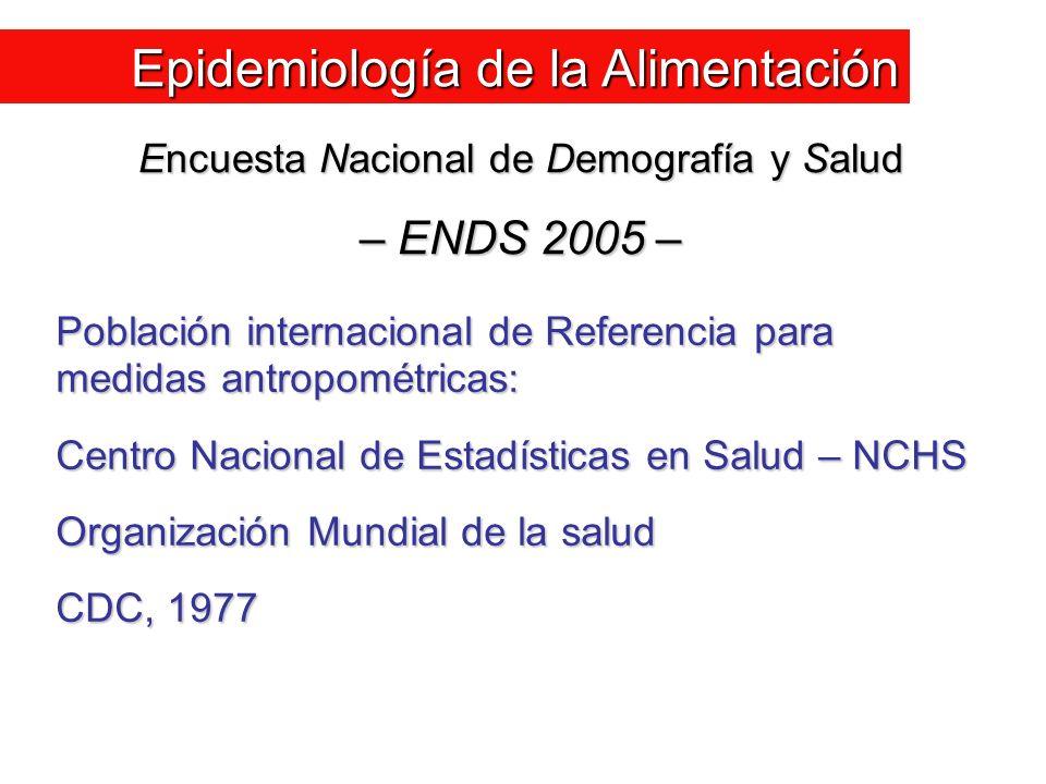 Población internacional de Referencia para medidas antropométricas: Centro Nacional de Estadísticas en Salud – NCHS Organización Mundial de la salud C