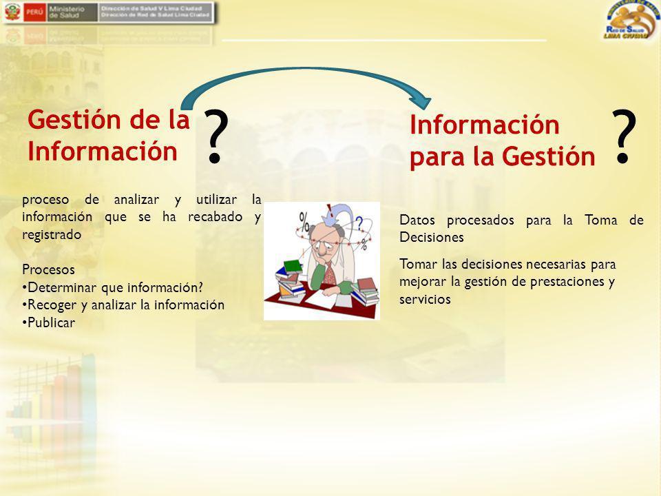 Determinar que información recabar Prioridades Clientes Objetivos normatividad Oportunidad Calidad Integridad Compartir Retroalimentar Toma de Decisiones Procesos de la Gestión de Información Recoger y analizar la información Publicar