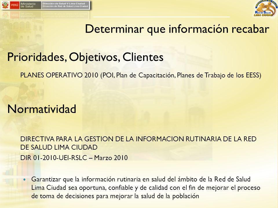 Determinar que información recabar Prioridades, Objetivos, Clientes PLANES OPERATIVO 2010 (POI, Plan de Capacitación, Planes de Trabajo de los EESS) DIRECTIVA PARA LA GESTION DE LA INFORMACION RUTINARIA DE LA RED DE SALUD LIMA CIUDAD DIR 01-2010-UEI-RSLC – Marzo 2010 Garantizar que la información rutinaria en salud del ámbito de la Red de Salud Lima Ciudad sea oportuna, confiable y de calidad con el fin de mejorar el proceso de toma de decisiones para mejorar la salud de la población Normatividad