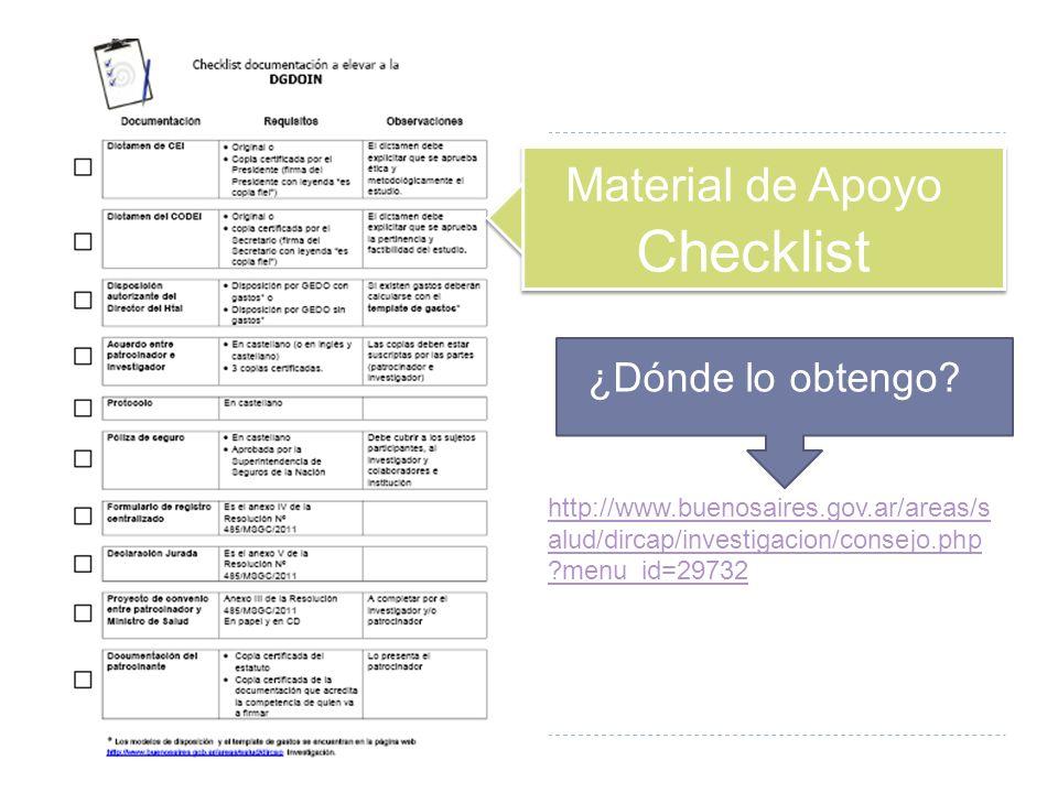 Material de Apoyo Checklist ¿Dónde lo obtengo.