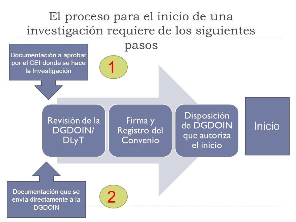 El proceso para el inicio de una investigación requiere de los siguientes pasos Inicio Revisión de la DGDOIN/ DLyT Firma y Registro del Convenio Disposición de DGDOIN que autoriza el inicio Documentación a aprobar por el CEI donde se hace la Investigación Documentación que se envía directamente a la DGDOIN 1 2
