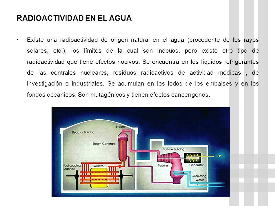 RADIOACTIVIDAD EN EL AGUA Existe una radioactividad de origen natural en el agua (procedente de los rayos solares, etc.), los límites de la cual son inocuos, pero existe otro tipo de radioactividad que tiene efectos nocivos.