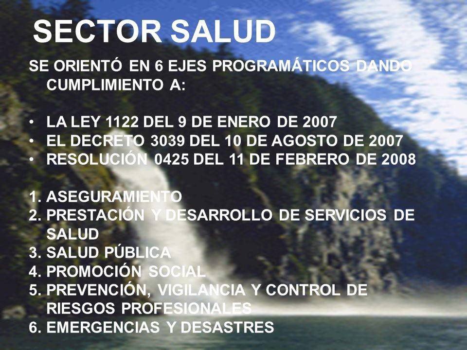 SECTOR SALUD SE ORIENTÓ EN 6 EJES PROGRAMÁTICOS DANDO CUMPLIMIENTO A: LA LEY 1122 DEL 9 DE ENERO DE 2007 EL DECRETO 3039 DEL 10 DE AGOSTO DE 2007 RESOLUCIÓN 0425 DEL 11 DE FEBRERO DE 2008 1.ASEGURAMIENTO 2.PRESTACIÓN Y DESARROLLO DE SERVICIOS DE SALUD 3.SALUD PÚBLICA 4.PROMOCIÓN SOCIAL 5.PREVENCIÓN, VIGILANCIA Y CONTROL DE RIESGOS PROFESIONALES 6.EMERGENCIAS Y DESASTRES