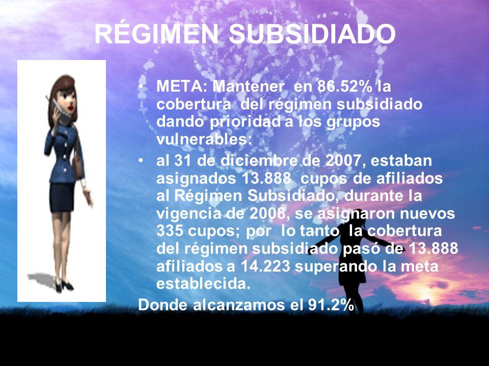 CAPACITACION DE INCLUCION LABORAL 15 PERSONAS se cumplió con el 7.5%