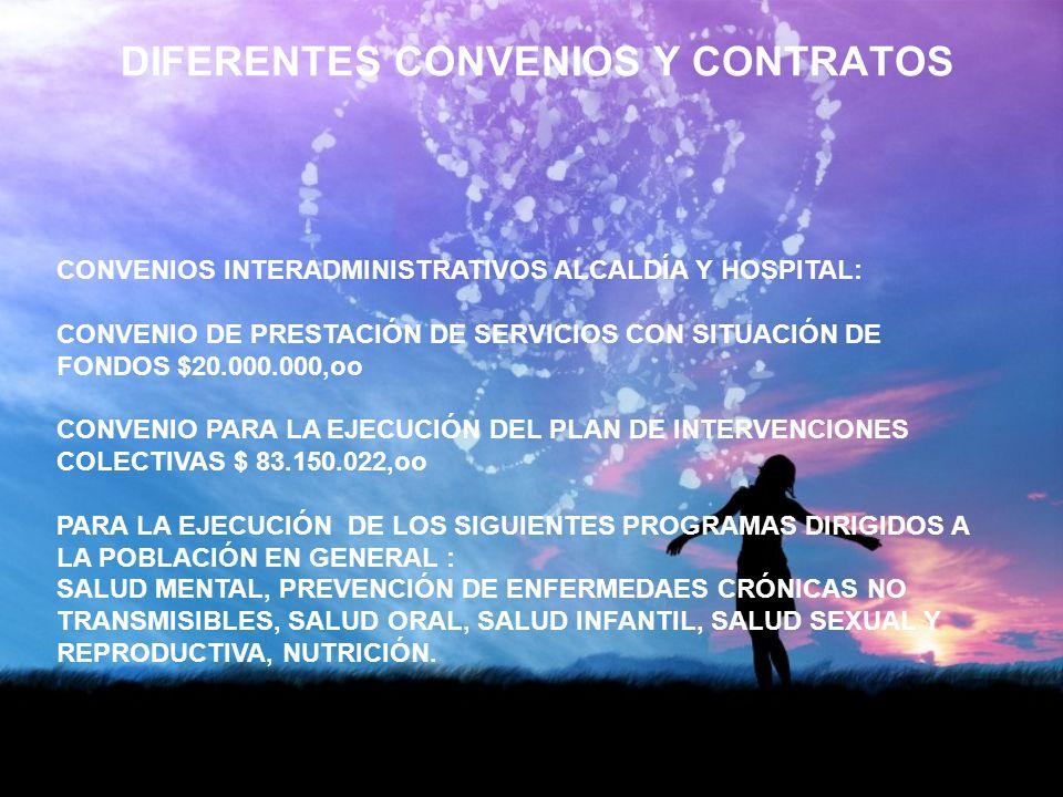 DIFERENTES CONVENIOS Y CONTRATOS CONVENIOS INTERADMINISTRATIVOS ALCALDÍA Y HOSPITAL: CONVENIO DE PRESTACIÓN DE SERVICIOS CON SITUACIÓN DE FONDOS $20.000.000,oo CONVENIO PARA LA EJECUCIÓN DEL PLAN DE INTERVENCIONES COLECTIVAS $ 83.150.022,oo PARA LA EJECUCIÓN DE LOS SIGUIENTES PROGRAMAS DIRIGIDOS A LA POBLACIÓN EN GENERAL : SALUD MENTAL, PREVENCIÓN DE ENFERMEDAES CRÓNICAS NO TRANSMISIBLES, SALUD ORAL, SALUD INFANTIL, SALUD SEXUAL Y REPRODUCTIVA, NUTRICIÓN.