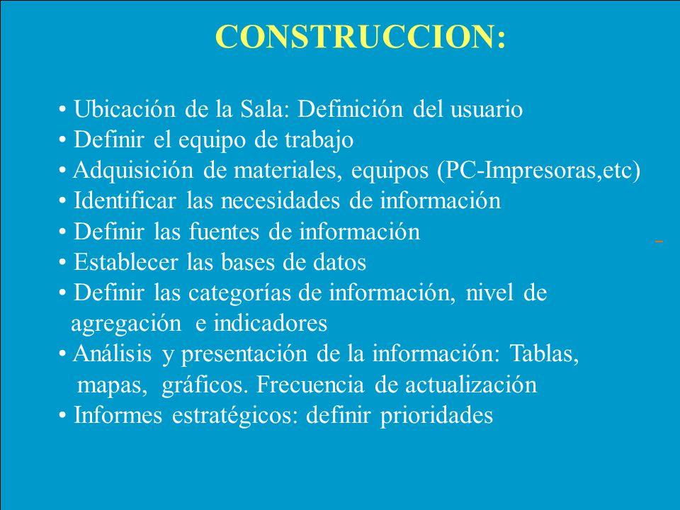 CONSTRUCCION: Ubicación de la Sala: Definición del usuario Definir el equipo de trabajo Adquisición de materiales, equipos (PC-Impresoras,etc) Identif