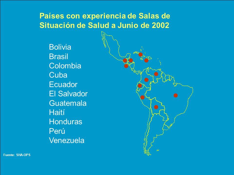 Países con experiencia de Salas de Situación de Salud a Junio de 2002 Bolivia Brasil Colombia Cuba Ecuador El Salvador Guatemala Haití Honduras Perú V