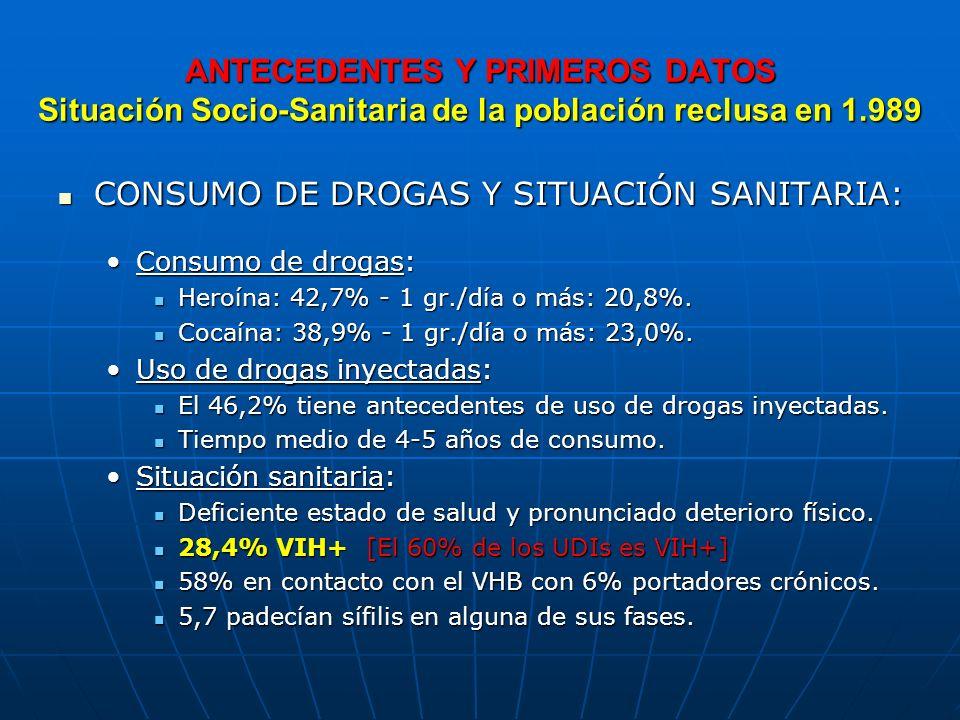 ANTECEDENTES Y PRIMEROS DATOS Situación Socio-Sanitaria de la población reclusa en 1.989 CONSUMO DE DROGAS Y SITUACIÓN SANITARIA: CONSUMO DE DROGAS Y