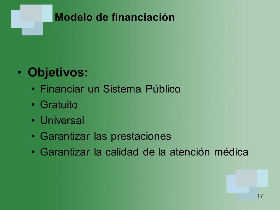 17 Modelo de financiación Objetivos: Financiar un Sistema Público Gratuito Universal Garantizar las prestaciones Garantizar la calidad de la atención médica