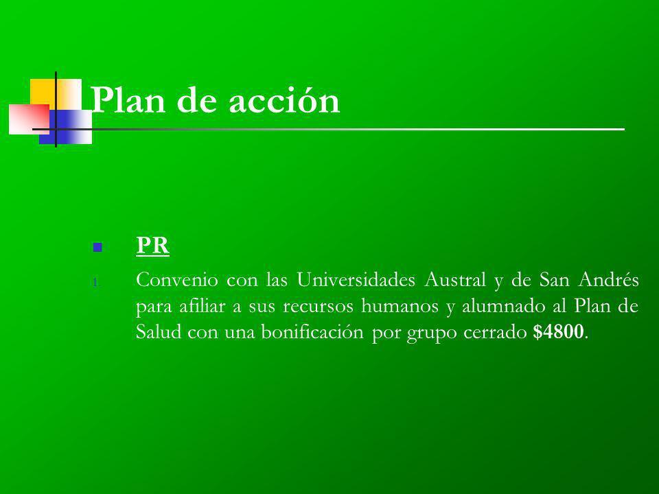 Plan de acción PR 1.