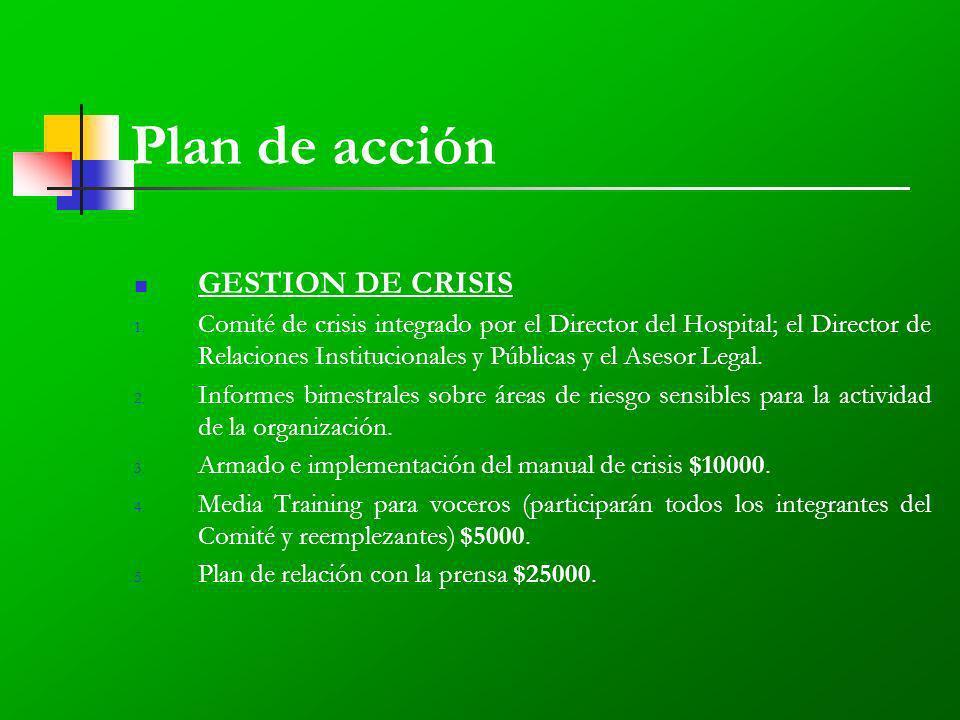 Plan de acción GESTION DE CRISIS 1.