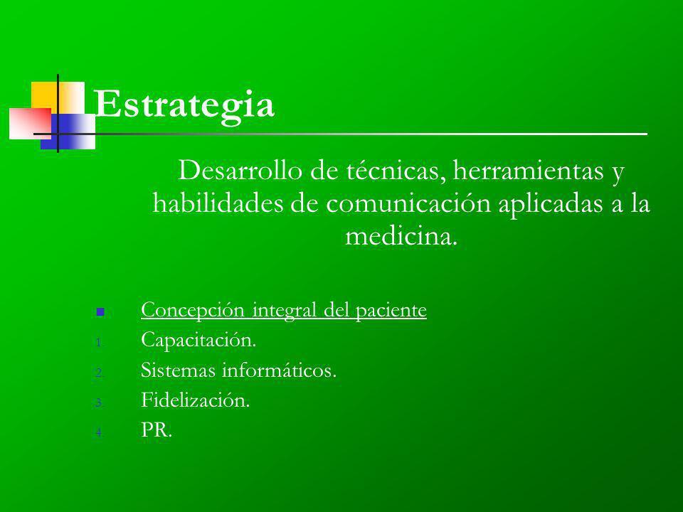 Estrategia Desarrollo de técnicas, herramientas y habilidades de comunicación aplicadas a la medicina.