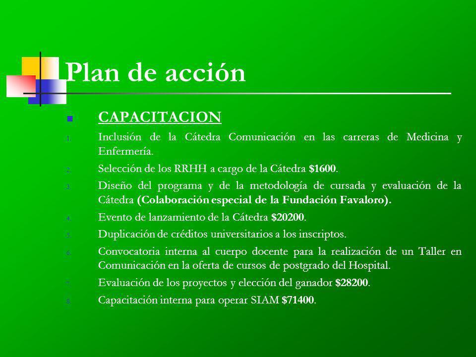 Plan de acción CAPACITACION 1.
