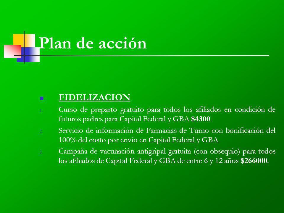 Plan de acción FIDELIZACION 1.