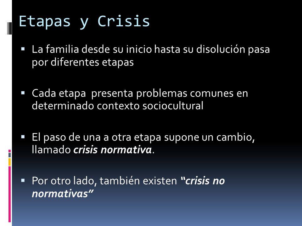 Etapas y Crisis La familia desde su inicio hasta su disolución pasa por diferentes etapas Cada etapa presenta problemas comunes en determinado context