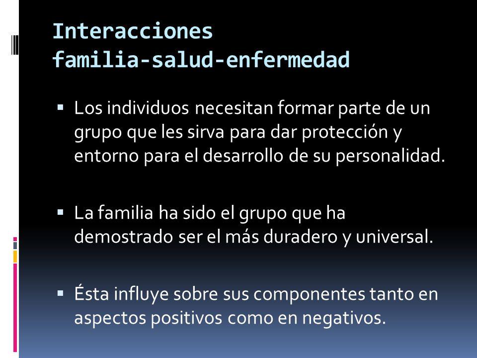 Interacciones familia-salud-enfermedad Los individuos necesitan formar parte de un grupo que les sirva para dar protección y entorno para el desarroll