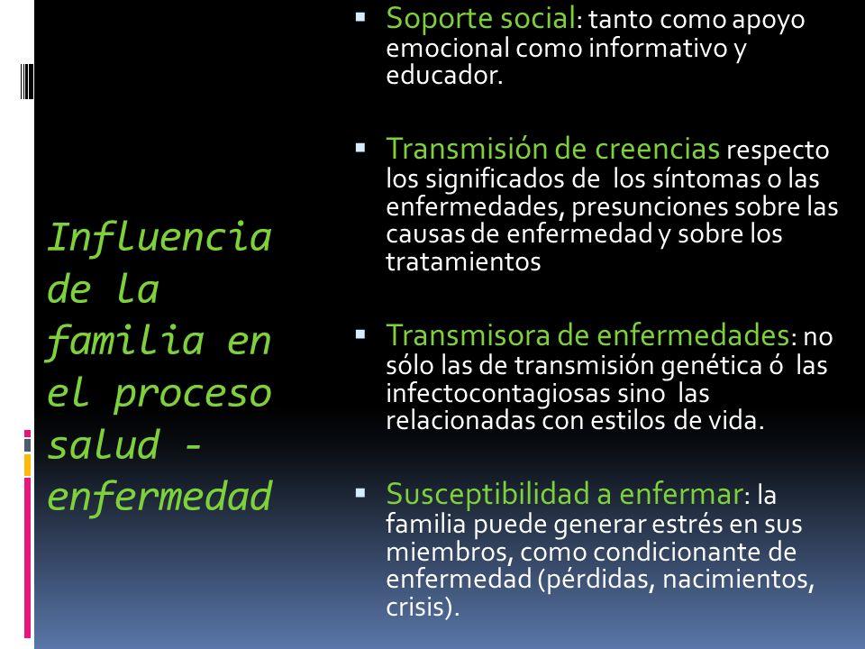 Influencia de la familia en el proceso salud - enfermedad Soporte social : tanto como apoyo emocional como informativo y educador. Transmisión de cree