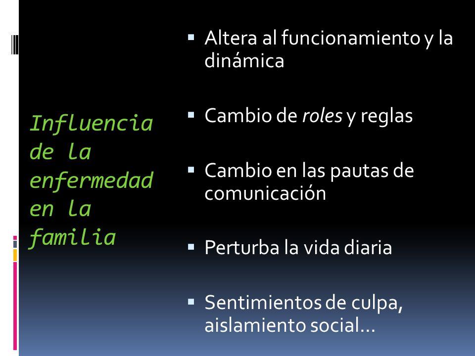 Influencia de la enfermedad en la familia Altera al funcionamiento y la dinámica Cambio de roles y reglas Cambio en las pautas de comunicación Perturb