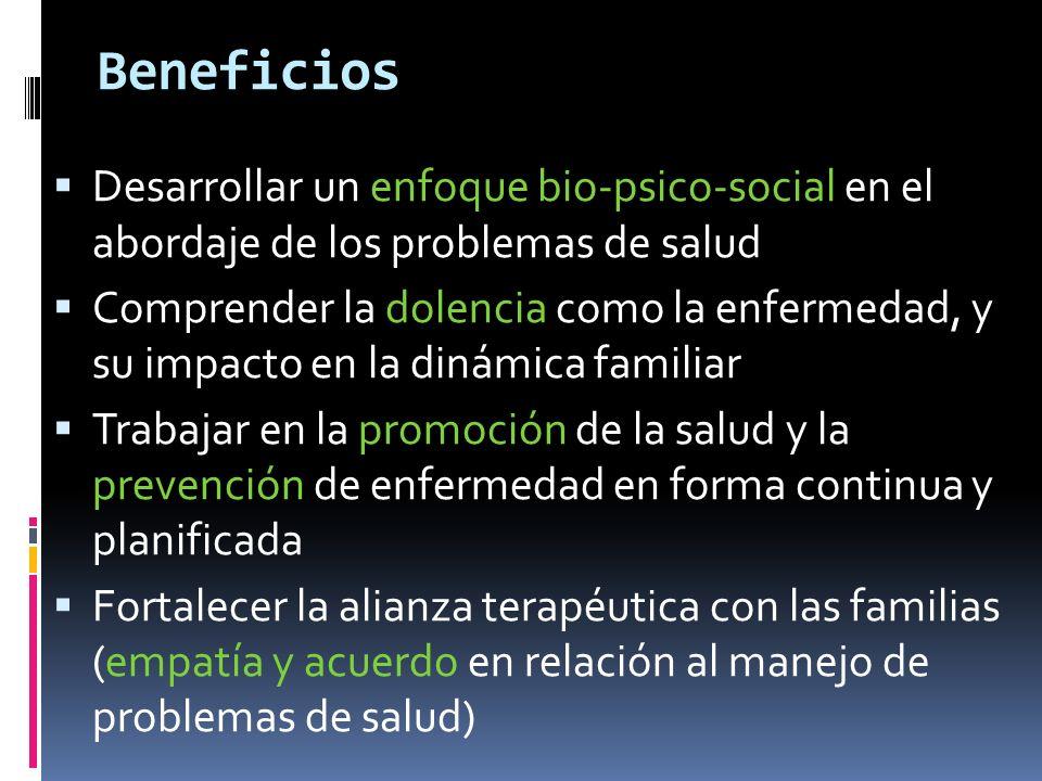 Beneficios Desarrollar un enfoque bio-psico-social en el abordaje de los problemas de salud Comprender la dolencia como la enfermedad, y su impacto en