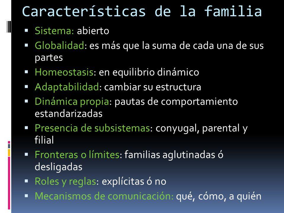 APAGAR FAMILIAR (Finkelstein)FAMILIAR
