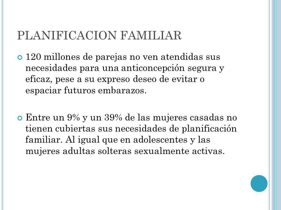 PLANIFICACION FAMILIAR 120 millones de parejas no ven atendidas sus necesidades para una anticoncepción segura y eficaz, pese a su expreso deseo de ev