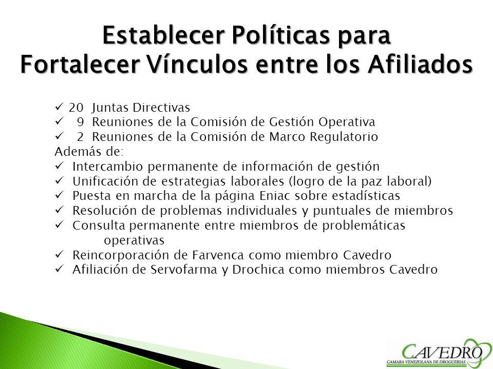 Establecer Políticas para Fortalecer Vínculos entre los Afiliados 20 Juntas Directivas 9 Reuniones de la Comisión de Gestión Operativa 2 Reuniones de