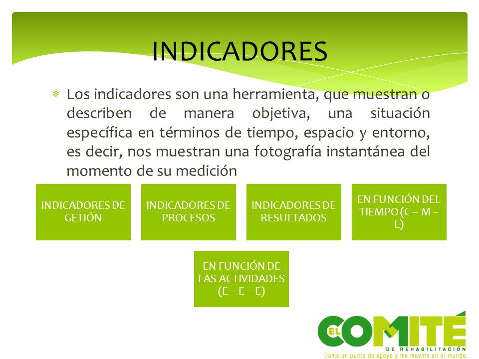 Los indicadores son una herramienta, que muestran o describen de manera objetiva, una situación específica en términos de tiempo, espacio y entorno, e