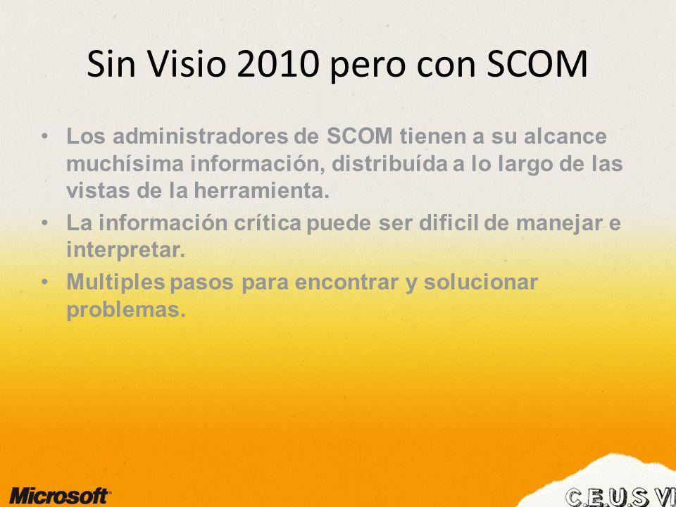 Los administradores de SCOM tienen a su alcance muchísima información, distribuída a lo largo de las vistas de la herramienta. La información crítica