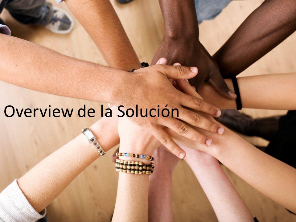 Overview de la Solución